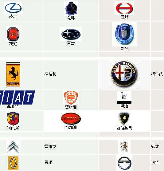 世界名车标??f?x?~ZJ~XZ_tags:       世界         名车         标志